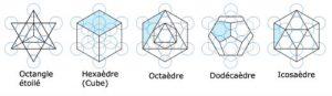 cinq-solides-de-platon